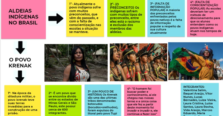 Você Sabe Quem São Os Povos Originários Do Brasil
